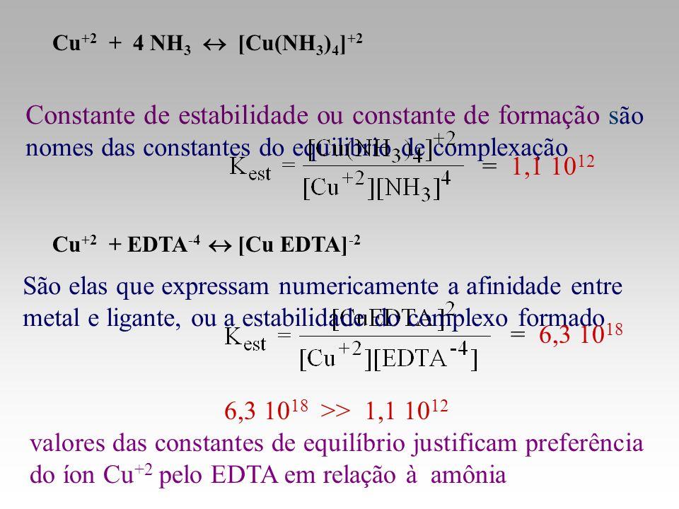 Cu+2 + 4 NH3  [Cu(NH3)4]+2 Constante de estabilidade ou constante de formação são nomes das constantes do equilibrio de complexação.